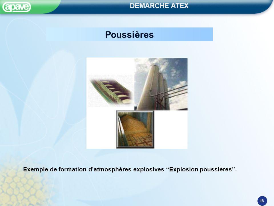 """DEMARCHE ATEX 18 Exemple de formation d'atmosphères explosives """"Explosion poussières"""". Poussières"""