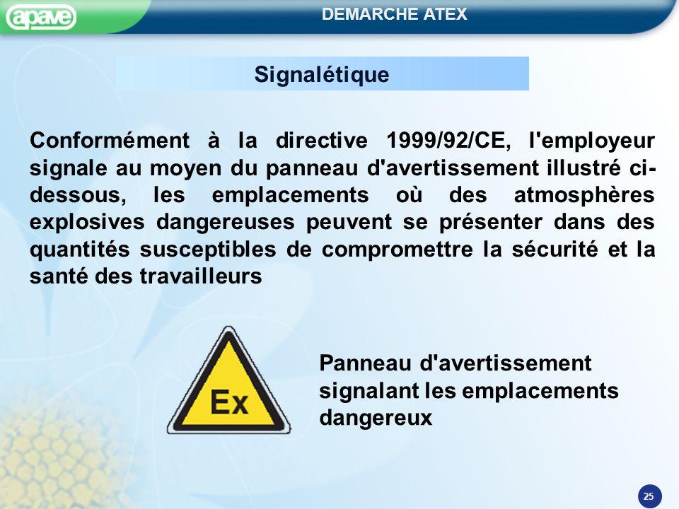 DEMARCHE ATEX 25 Signalétique Conformément à la directive 1999/92/CE, l'employeur signale au moyen du panneau d'avertissement illustré ci- dessous, le