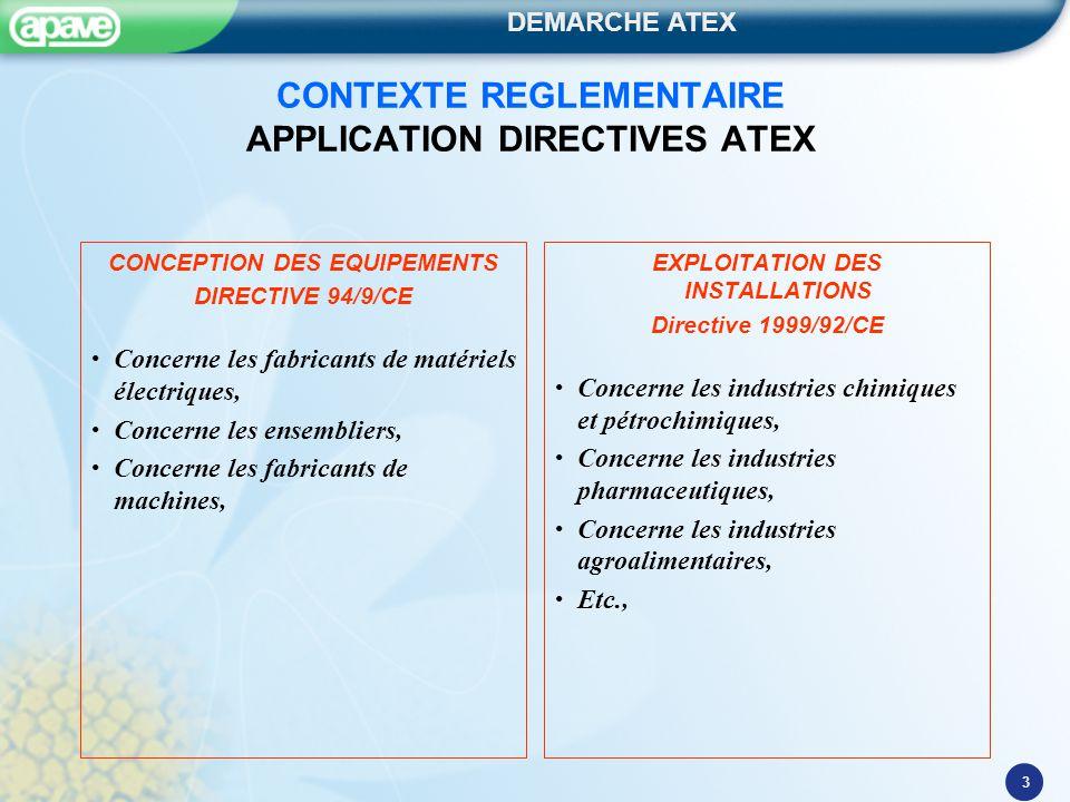 DEMARCHE ATEX 3 CONTEXTE REGLEMENTAIRE APPLICATION DIRECTIVES ATEX CONCEPTION DES EQUIPEMENTS DIRECTIVE 94/9/CE Concerne les fabricants de matériels é