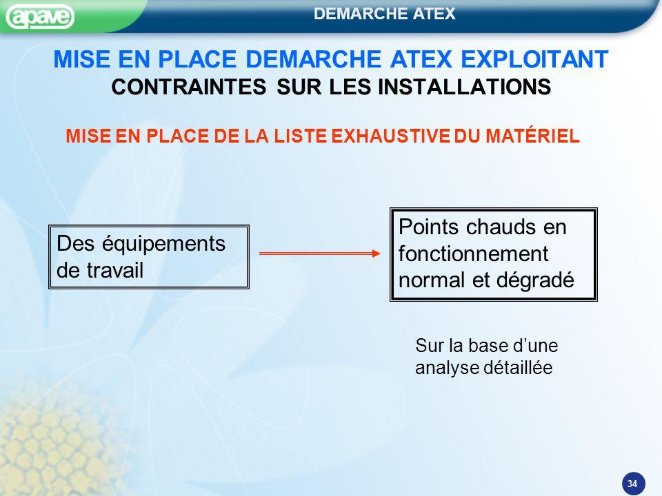 DEMARCHE ATEX 34 MISE EN PLACE DEMARCHE ATEX EXPLOITANT CONTRAINTES SUR LES INSTALLATIONS Des équipements de travail MISE EN PLACE DE LA LISTE EXHAUST