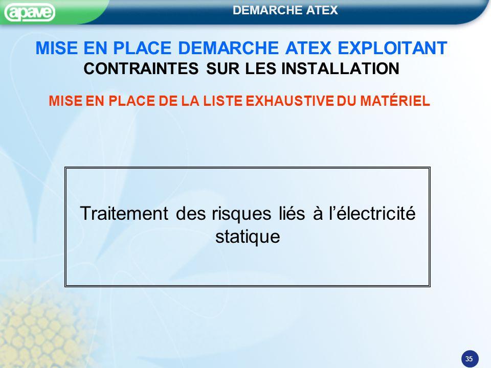 DEMARCHE ATEX 35 MISE EN PLACE DEMARCHE ATEX EXPLOITANT CONTRAINTES SUR LES INSTALLATION Traitement des risques liés à l'électricité statique MISE EN