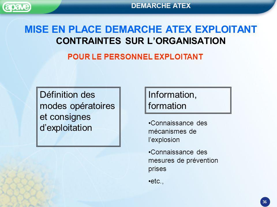 DEMARCHE ATEX 36 MISE EN PLACE DEMARCHE ATEX EXPLOITANT CONTRAINTES SUR L'ORGANISATION Définition des modes opératoires et consignes d'exploitation PO