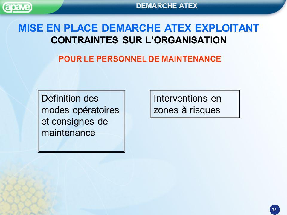 DEMARCHE ATEX 37 MISE EN PLACE DEMARCHE ATEX EXPLOITANT CONTRAINTES SUR L'ORGANISATION Définition des modes opératoires et consignes de maintenance PO
