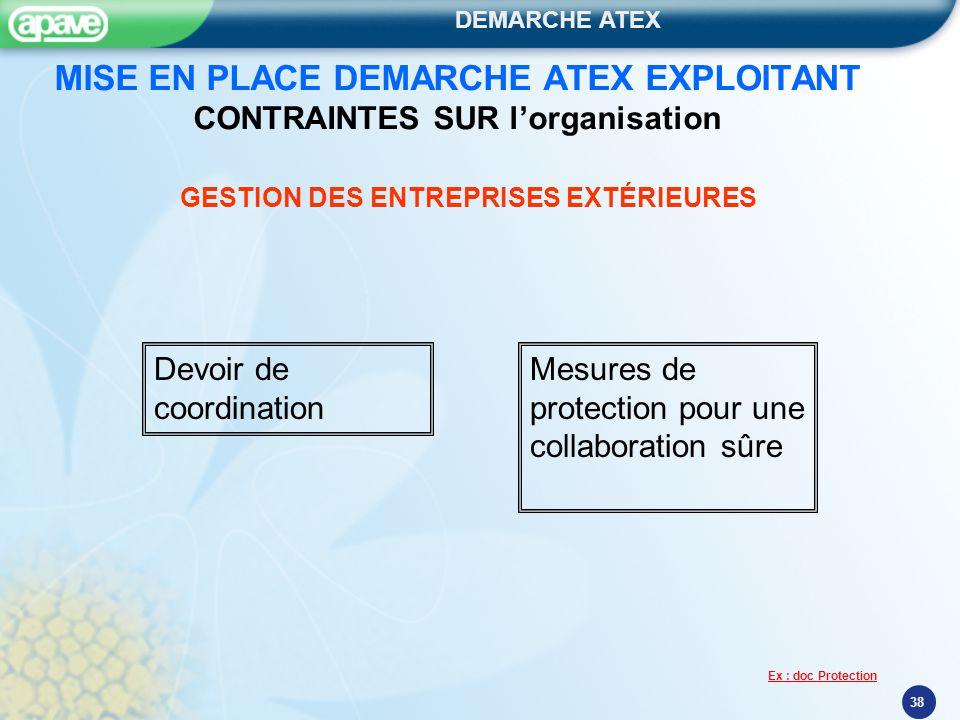 DEMARCHE ATEX 38 MISE EN PLACE DEMARCHE ATEX EXPLOITANT CONTRAINTES SUR l'organisation Devoir de coordination GESTION DES ENTREPRISES EXTÉRIEURES Mesu