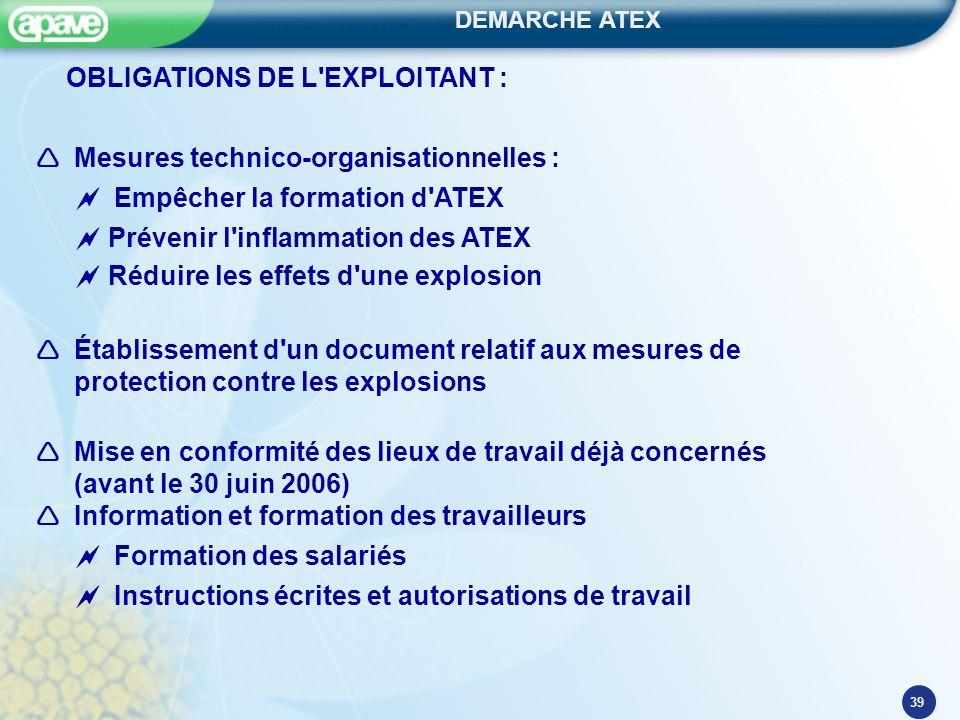 DEMARCHE ATEX 39 OBLIGATIONS DE L'EXPLOITANT :  Mesures technico-organisationnelles :  Empêcher la formation d'ATEX  Établissement d'un document re