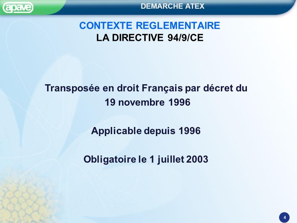 DEMARCHE ATEX 4 CONTEXTE REGLEMENTAIRE LA DIRECTIVE 94/9/CE Transposée en droit Français par décret du 19 novembre 1996 Applicable depuis 1996 Obligat