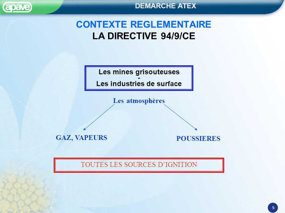 DEMARCHE ATEX 5 CONTEXTE REGLEMENTAIRE LA DIRECTIVE 94/9/CE Les mines grisouteuses - Les industries de surface Les atmosphères GAZ, VAPEURS POUSSIERES