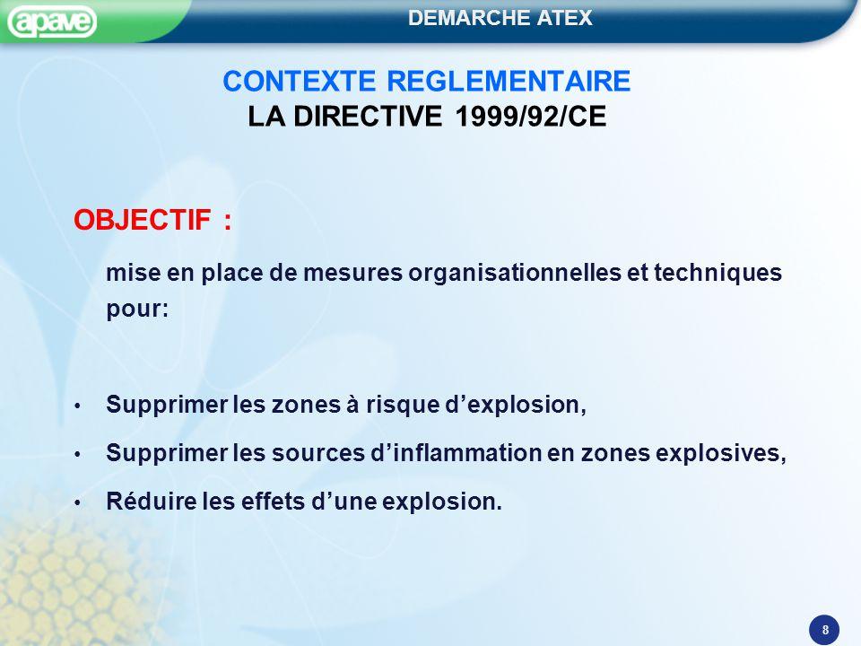 DEMARCHE ATEX 8 CONTEXTE REGLEMENTAIRE LA DIRECTIVE 1999/92/CE OBJECTIF : mise en place de mesures organisationnelles et techniques pour: Supprimer le