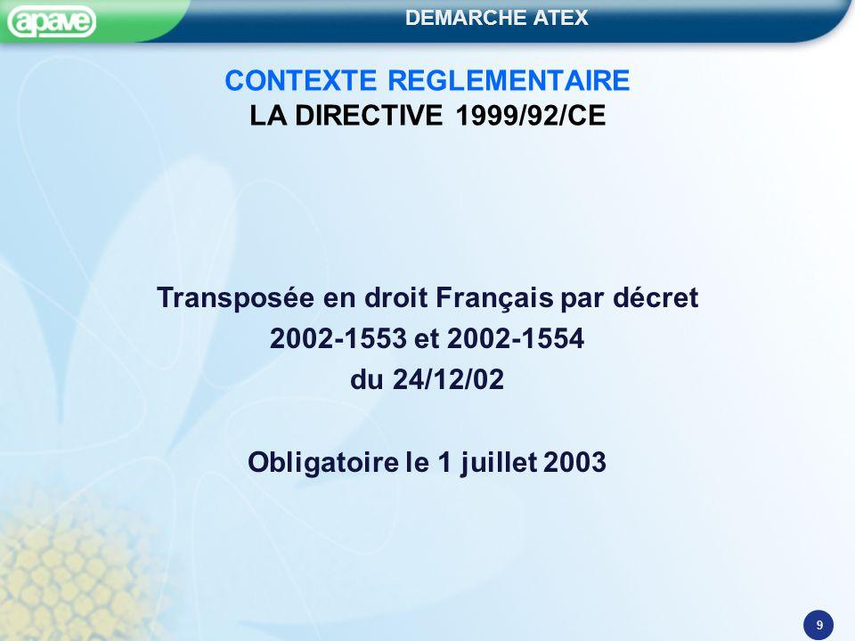 DEMARCHE ATEX 9 CONTEXTE REGLEMENTAIRE LA DIRECTIVE 1999/92/CE Transposée en droit Français par décret 2002-1553 et 2002-1554 du 24/12/02 Obligatoire