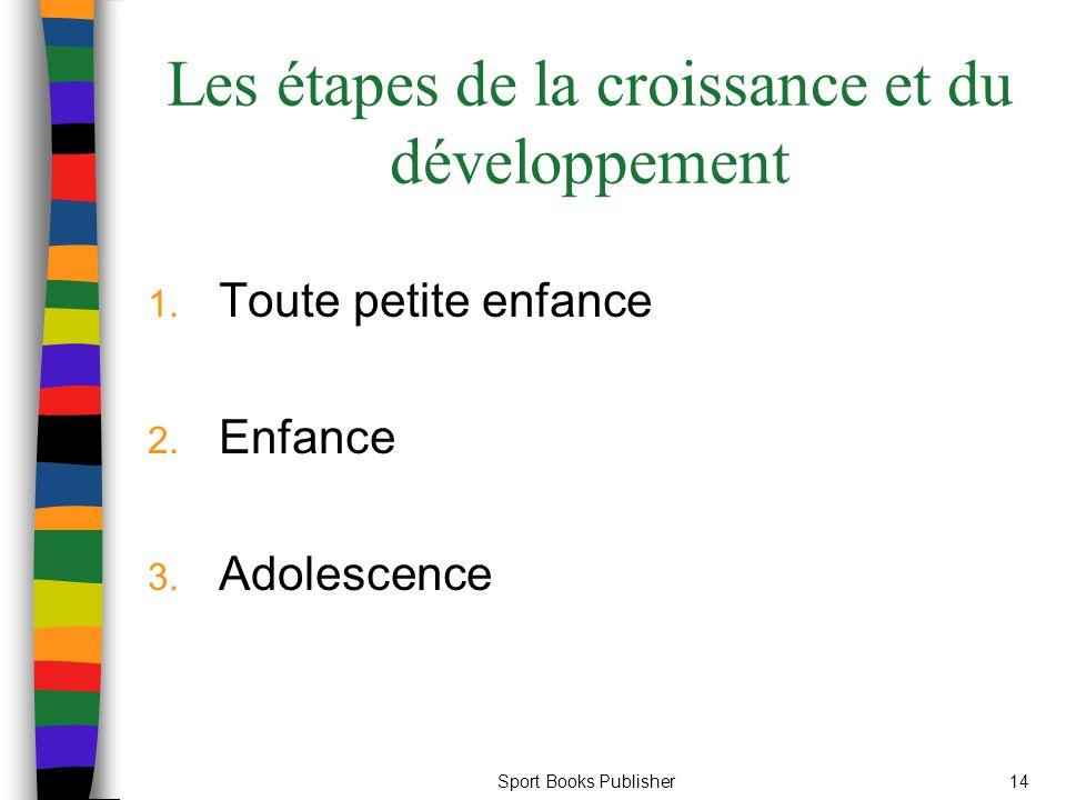 Sport Books Publisher14 Les étapes de la croissance et du développement 1. Toute petite enfance 2. Enfance 3. Adolescence