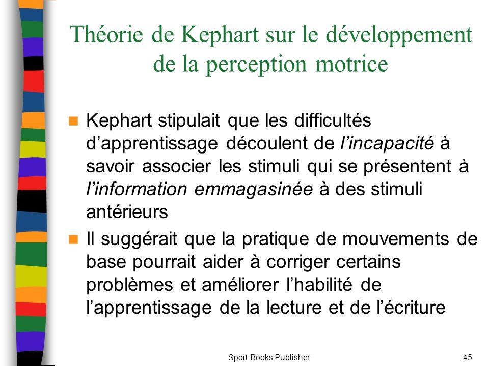 Sport Books Publisher45 Théorie de Kephart sur le développement de la perception motrice Kephart stipulait que les difficultés d'apprentissage découle