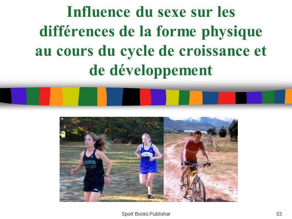 Sport Books Publisher53 Influence du sexe sur les différences de la forme physique au cours du cycle de croissance et de développement