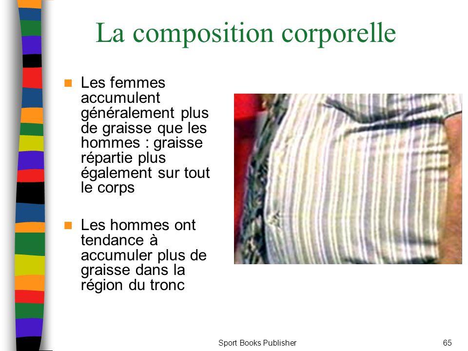 Sport Books Publisher65 La composition corporelle Les femmes accumulent généralement plus de graisse que les hommes : graisse répartie plus également
