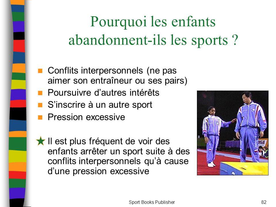 Sport Books Publisher82 Pourquoi les enfants abandonnent-ils les sports ? Conflits interpersonnels (ne pas aimer son entraîneur ou ses pairs) Poursuiv