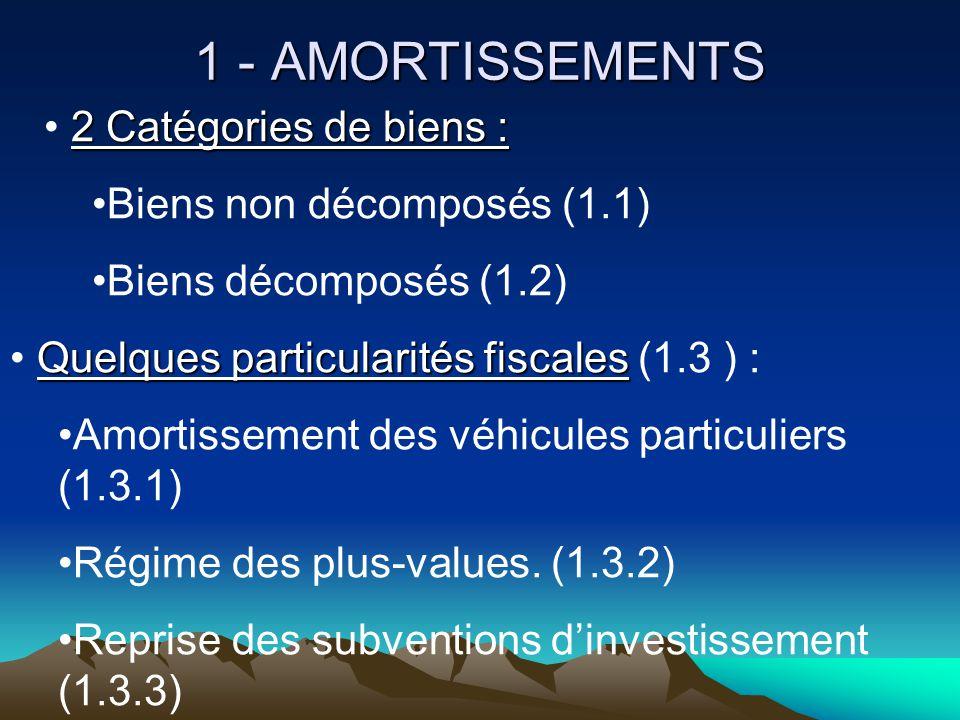 1 - AMORTISSEMENTS 2 Catégories de biens : Biens non décomposés (1.1) Biens décomposés (1.2) Quelques particularités fiscales Quelques particularités fiscales (1.3 ) : Amortissement des véhicules particuliers (1.3.1) Régime des plus-values.