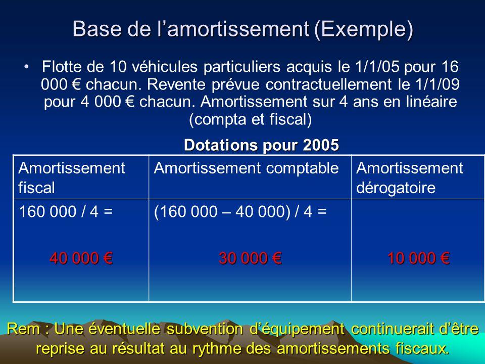 Base de l'amortissement (Exemple) Flotte de 10 véhicules particuliers acquis le 1/1/05 pour 16 000 € chacun.