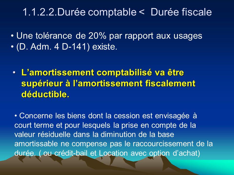 1.1.2.2.Durée comptable < Durée fiscale L'amortissement comptabilisé va être supérieur à l'amortissement fiscalement déductible.L'amortissement comptabilisé va être supérieur à l'amortissement fiscalement déductible.