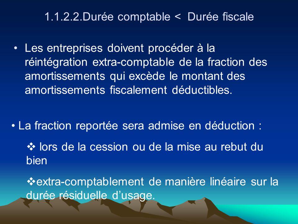1.1.2.2.Durée comptable < Durée fiscale Les entreprises doivent procéder à la réintégration extra-comptable de la fraction des amortissements qui excède le montant des amortissements fiscalement déductibles.