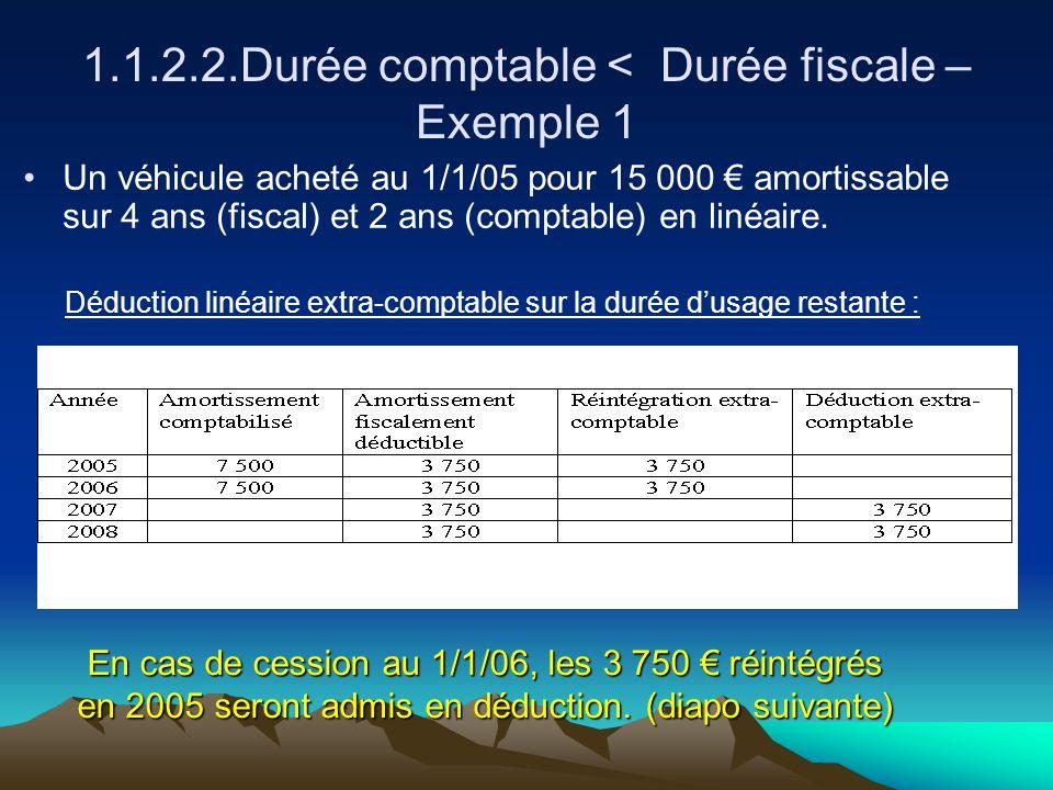 1.1.2.2.Durée comptable < Durée fiscale – Exemple 1 Un véhicule acheté au 1/1/05 pour 15 000 € amortissable sur 4 ans (fiscal) et 2 ans (comptable) en linéaire.