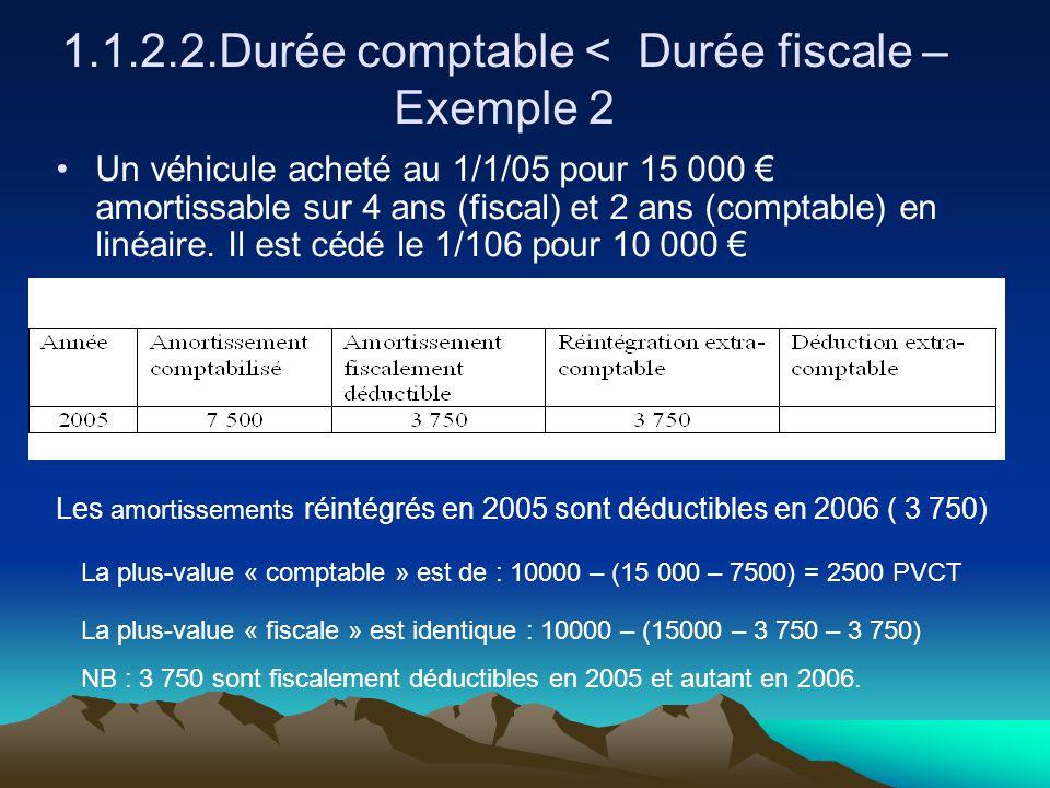 1.1.2.2.Durée comptable < Durée fiscale – Exemple 2 Un véhicule acheté au 1/1/05 pour 15 000 € amortissable sur 4 ans (fiscal) et 2 ans (comptable) en linéaire.