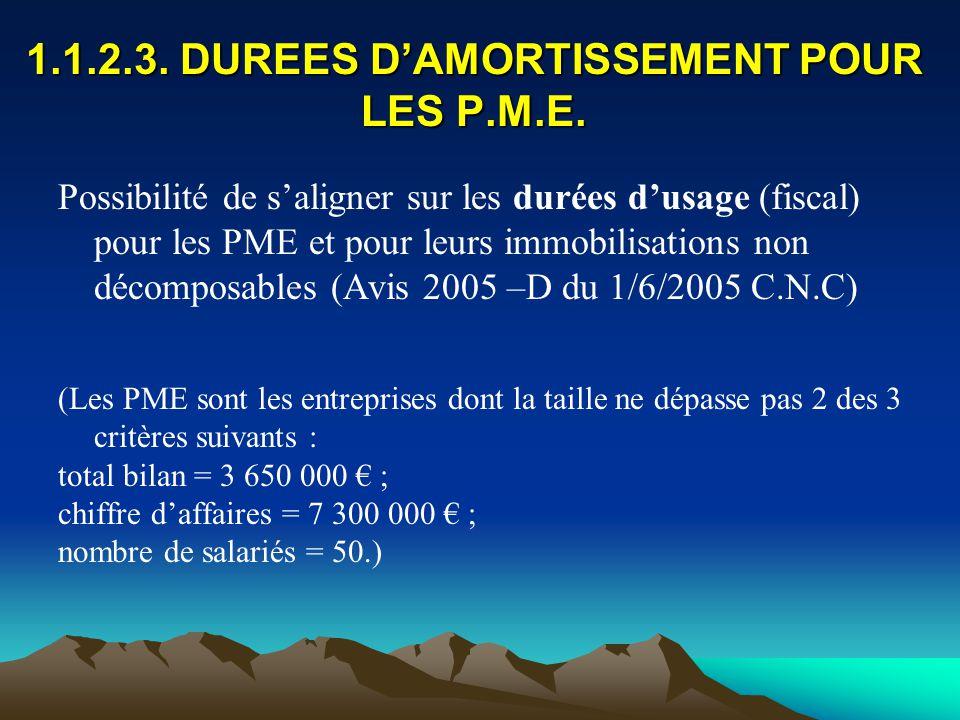 1.1.2.3.DUREES D'AMORTISSEMENT POUR LES P.M.E.