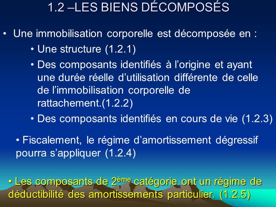 1.2 –LES BIENS DÉCOMPOSÉS Une immobilisation corporelle est décomposée en : Une structure (1.2.1) Des composants identifiés à l'origine et ayant une durée réelle d'utilisation différente de celle de l'immobilisation corporelle de rattachement.(1.2.2) Des composants identifiés en cours de vie (1.2.3) Fiscalement, le régime d'amortissement dégressif pourra s'appliquer (1.2.4) Les composants de 2 ème catégorie ont un régime de déductibilité des amortissements particulier.