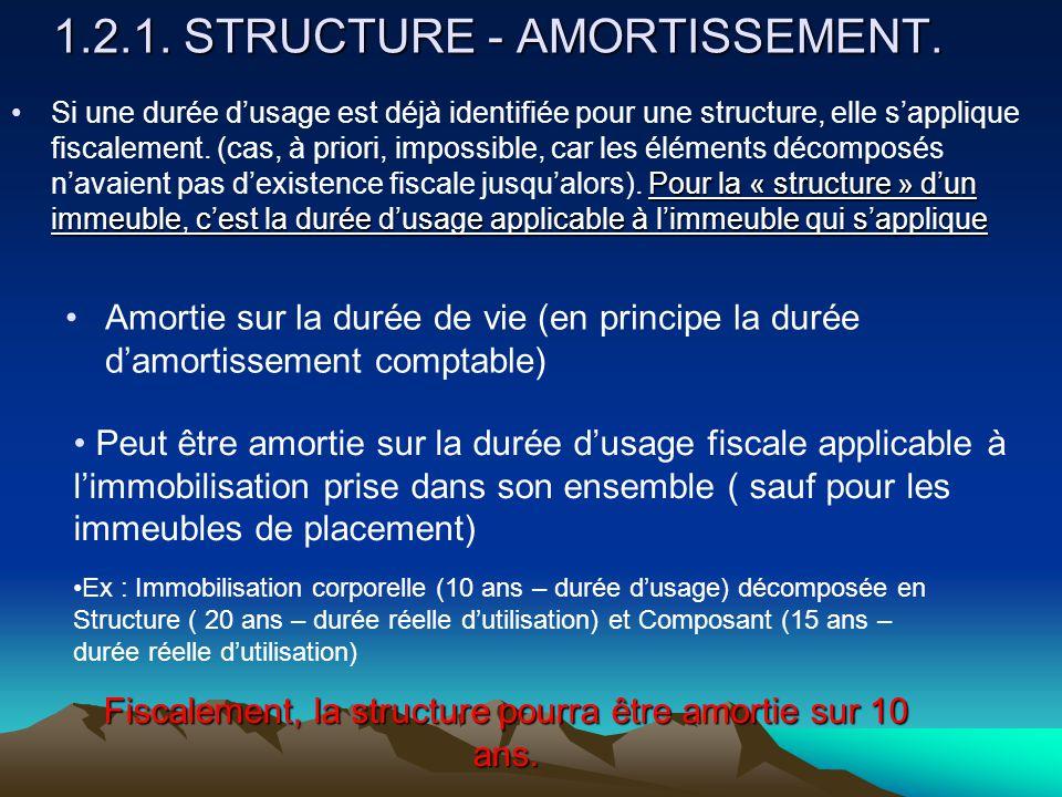 1.2.1.STRUCTURE - AMORTISSEMENT.
