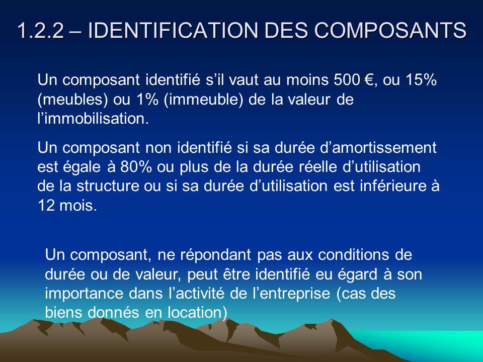 1.2.2 – IDENTIFICATION DES COMPOSANTS Un composant identifié s'il vaut au moins 500 €, ou 15% (meubles) ou 1% (immeuble) de la valeur de l'immobilisation.