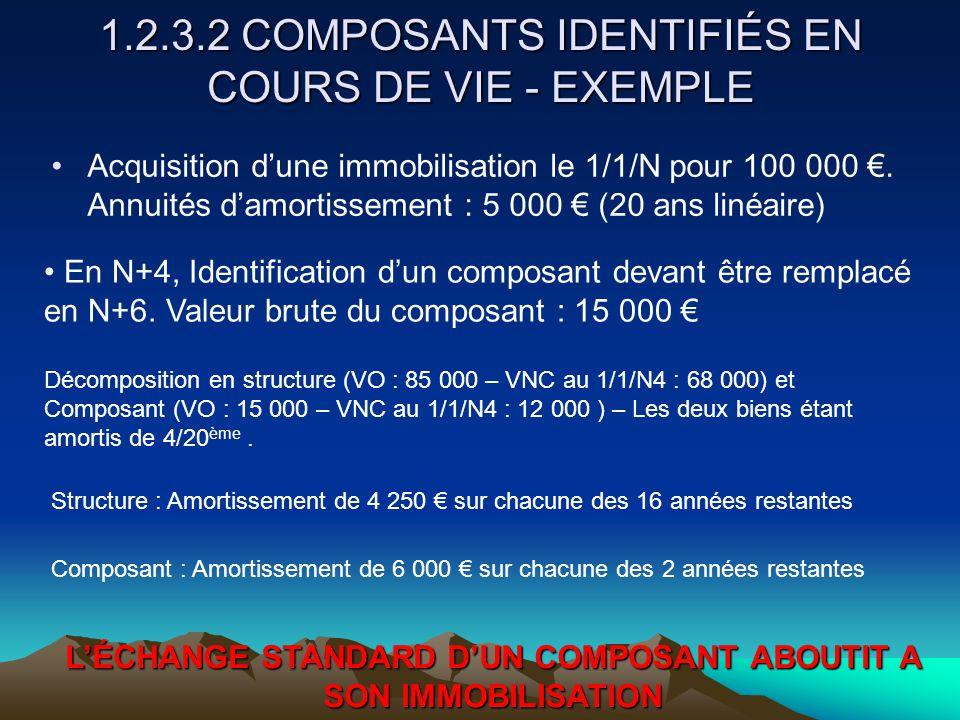 1.2.3.2 COMPOSANTS IDENTIFIÉS EN COURS DE VIE - EXEMPLE Acquisition d'une immobilisation le 1/1/N pour 100 000 €.