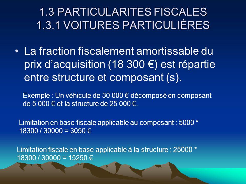 1.3 PARTICULARITES FISCALES 1.3.1 VOITURES PARTICULIÈRES La fraction fiscalement amortissable du prix d'acquisition (18 300 €) est répartie entre structure et composant (s).