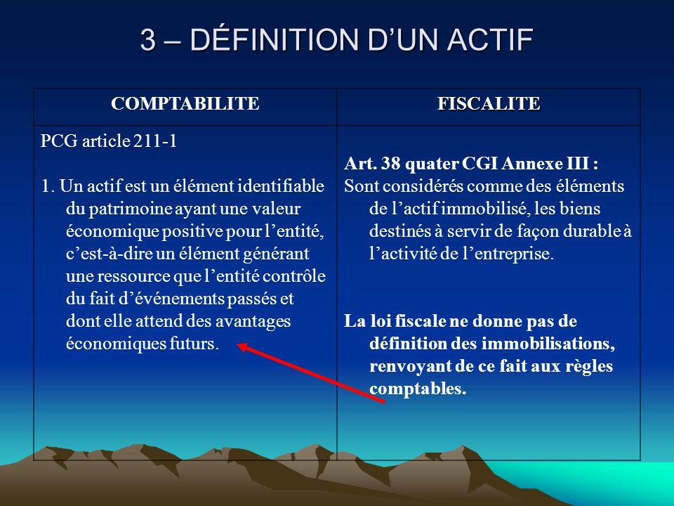 3 – DÉFINITION D'UN ACTIF COMPTABILITEFISCALITE PCG article 211-1 1.