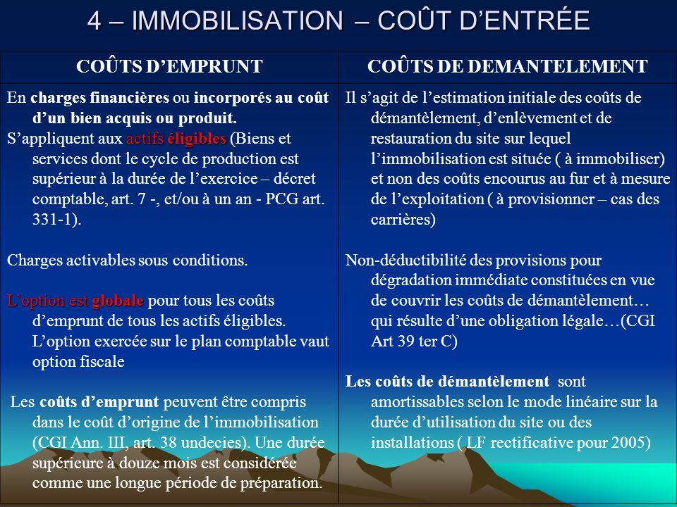 4 – IMMOBILISATION – COÛT D'ENTRÉE COÛTS D'EMPRUNTCOÛTS DE DEMANTELEMENT En charges financières ou incorporés au coût d'un bien acquis ou produit.