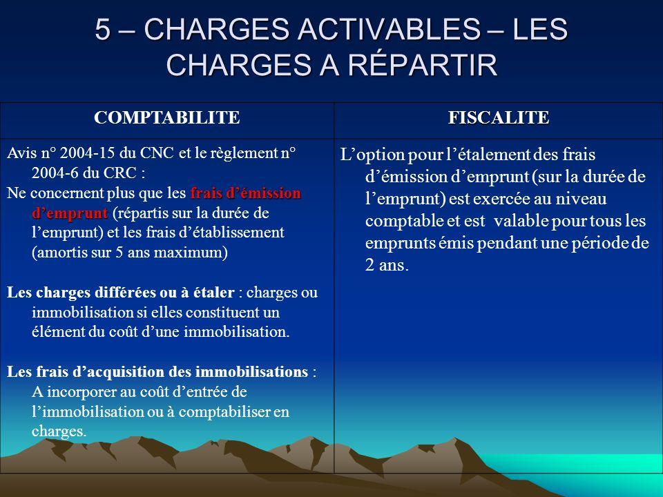 5 – CHARGES ACTIVABLES – LES CHARGES A RÉPARTIR COMPTABILITEFISCALITE Avis n° 2004-15 du CNC et le règlement n° 2004-6 du CRC : frais d'émission d'emprunt Ne concernent plus que les frais d'émission d'emprunt (répartis sur la durée de l'emprunt) et les frais d'établissement (amortis sur 5 ans maximum) Les charges différées ou à étaler : charges ou immobilisation si elles constituent un élément du coût d'une immobilisation.
