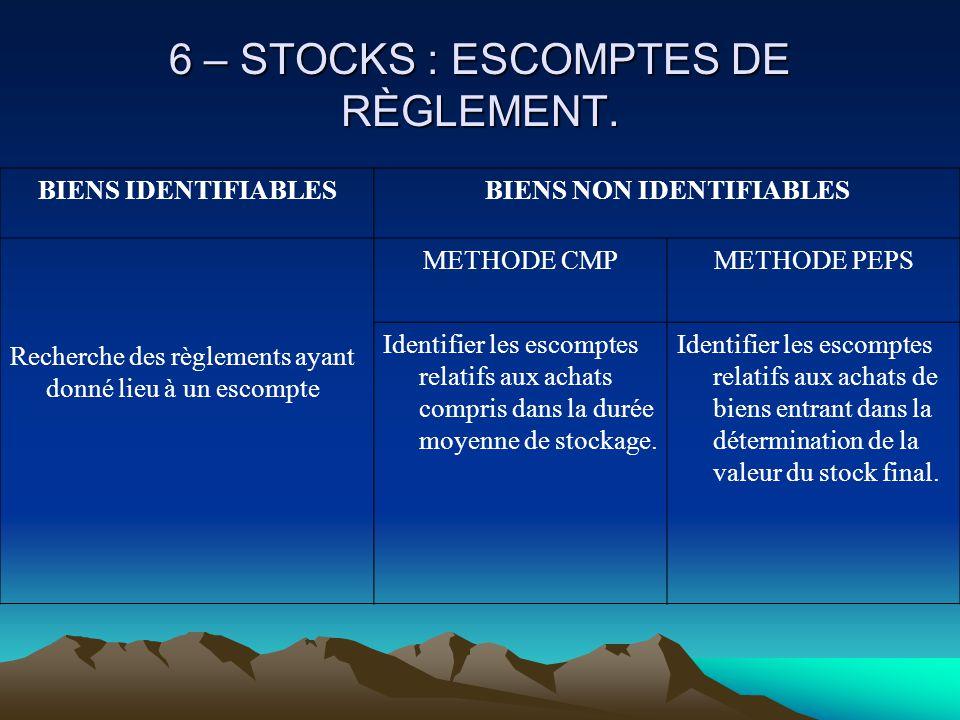 6 – STOCKS : ESCOMPTES DE RÈGLEMENT.