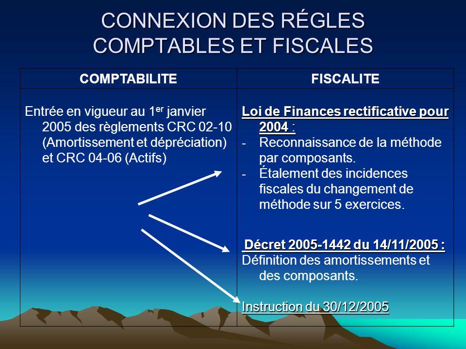CONNEXION DES RÉGLES COMPTABLES ET FISCALES OBLIGATIONS COMPTABLESRÉFÉRENCES AU P.C.G.