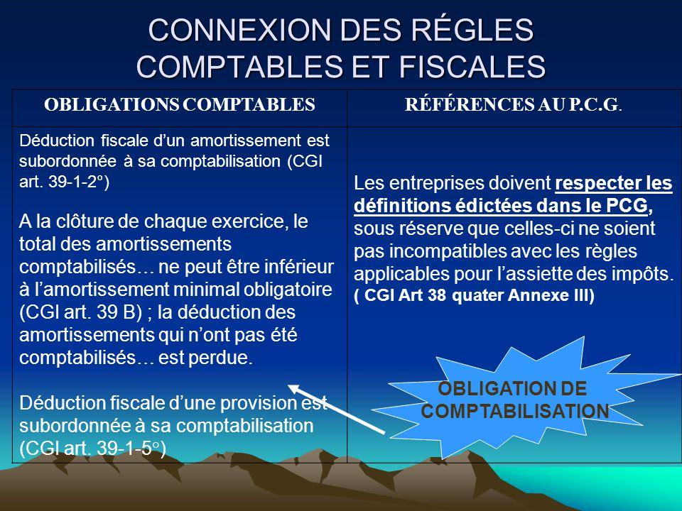 1.1.2 DUREE D'AMORTISSEMENT COMPTABILITEFISCALITE DURÉE RÉELLE D'UTILISATION DURÉE D'USAGE Le principe de la concordance des durées entre comptabilité et fiscalité est rapporté.