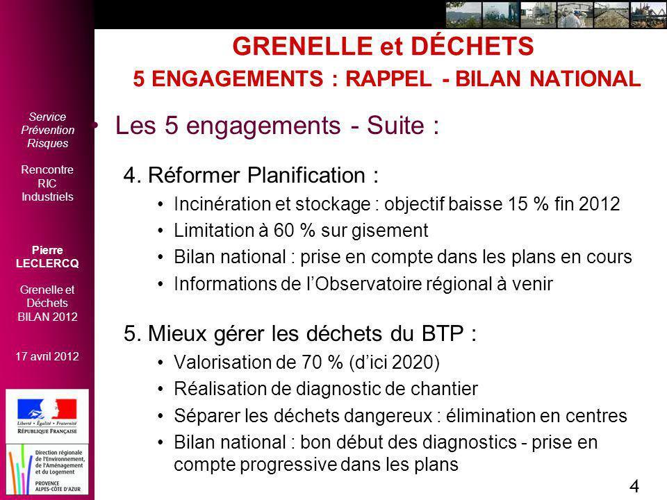 Service Prévention Risques Rencontre RIC Industriels Pierre LECLERCQ Grenelle et Déchets BILAN 2012 17 avril 2012 4 GRENELLE et DÉCHETS 5 ENGAGEMENTS : RAPPEL - BILAN NATIONAL Les 5 engagements - Suite : 4.