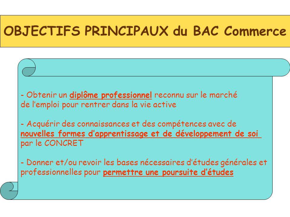 OBJECTIFS PRINCIPAUX du BAC Commerce - Obtenir un diplôme professionnel reconnu sur le marché de l'emploi pour rentrer dans la vie active - Acquérir d