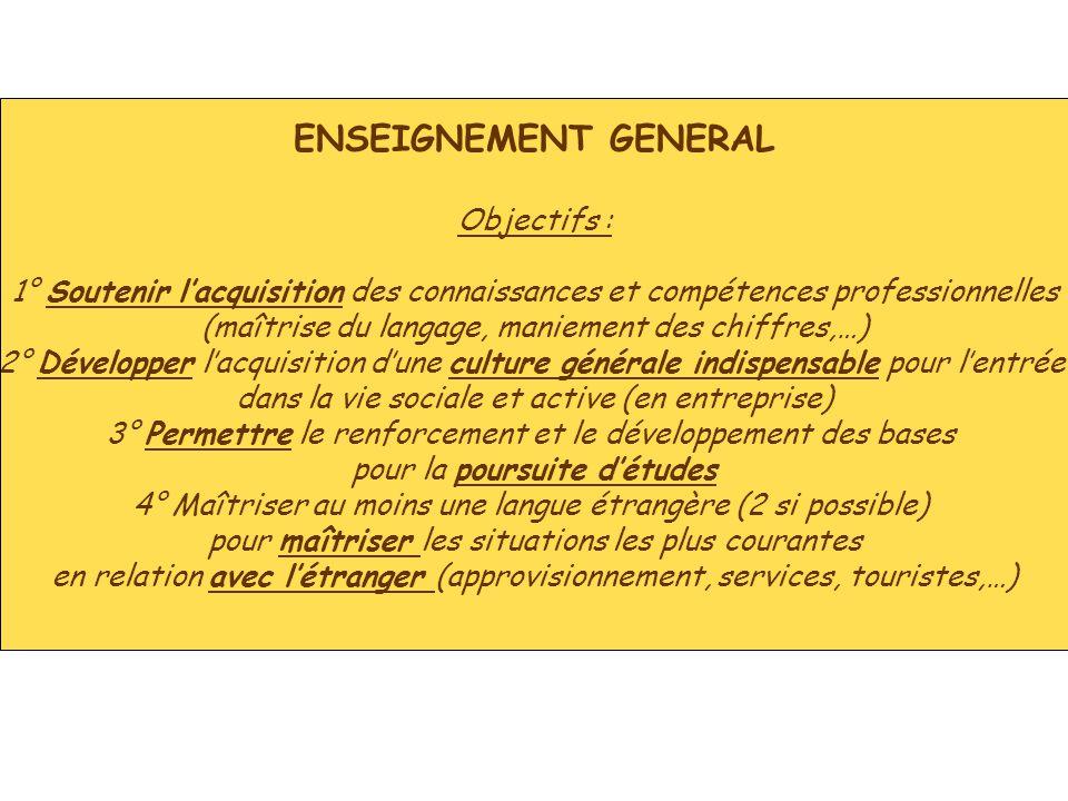 ENSEIGNEMENT GENERAL Objectifs : 1° Soutenir l'acquisition des connaissances et compétences professionnelles (maîtrise du langage, maniement des chiff