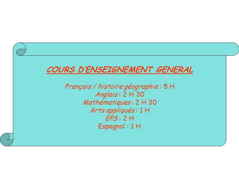 COURS D'ENSEIGNEMENT GENERAL Français / histoire géographie : 5 H Anglais : 2 H 30 Mathématiques : 2 H 30 Arts appliqués : 1 H EPS : 2 H Espagnol : 1