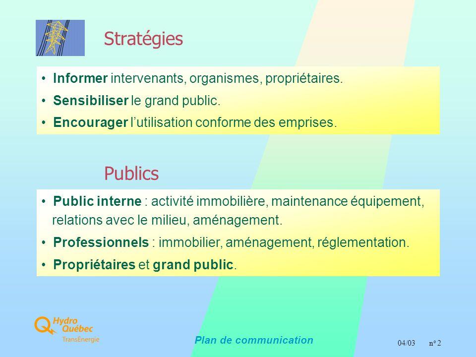  04/03n o 2 Stratégies Plan de communication Informer intervenants, organismes, propriétaires.