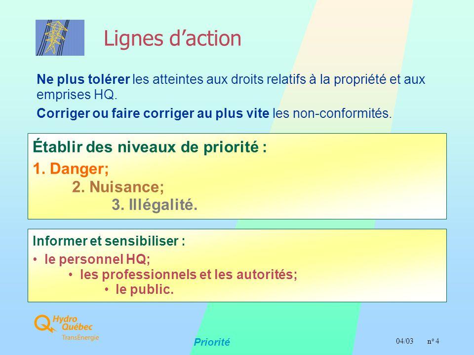  04/03n o 4 Lignes d'action Priorité Ne plus tolérer les atteintes aux droits relatifs à la propriété et aux emprises HQ.