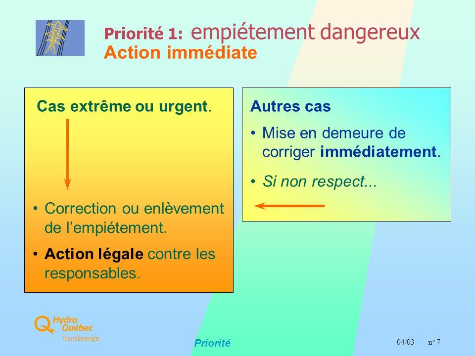  04/03n o 7 Priorité Action immédiate Priorité 1: empiétement dangereux Cas extrême ou urgent.