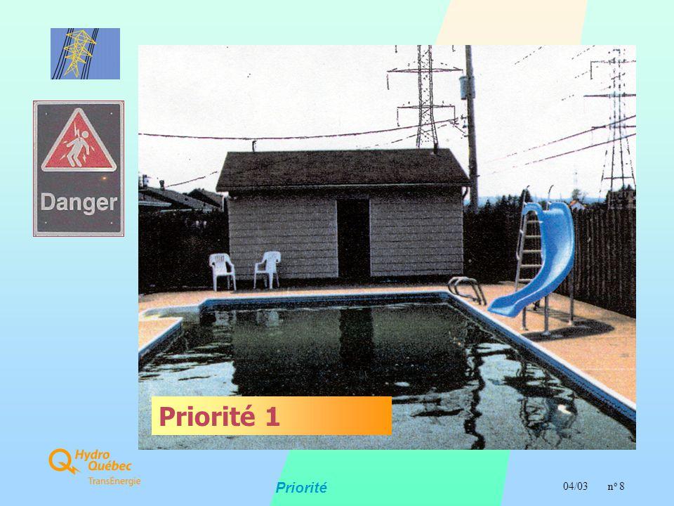  04/03n o 9 Priorité Nuisance aux opérations d'entretien Priorité 2: empiétement nuisible Mise en demeure de remédier à la situation.