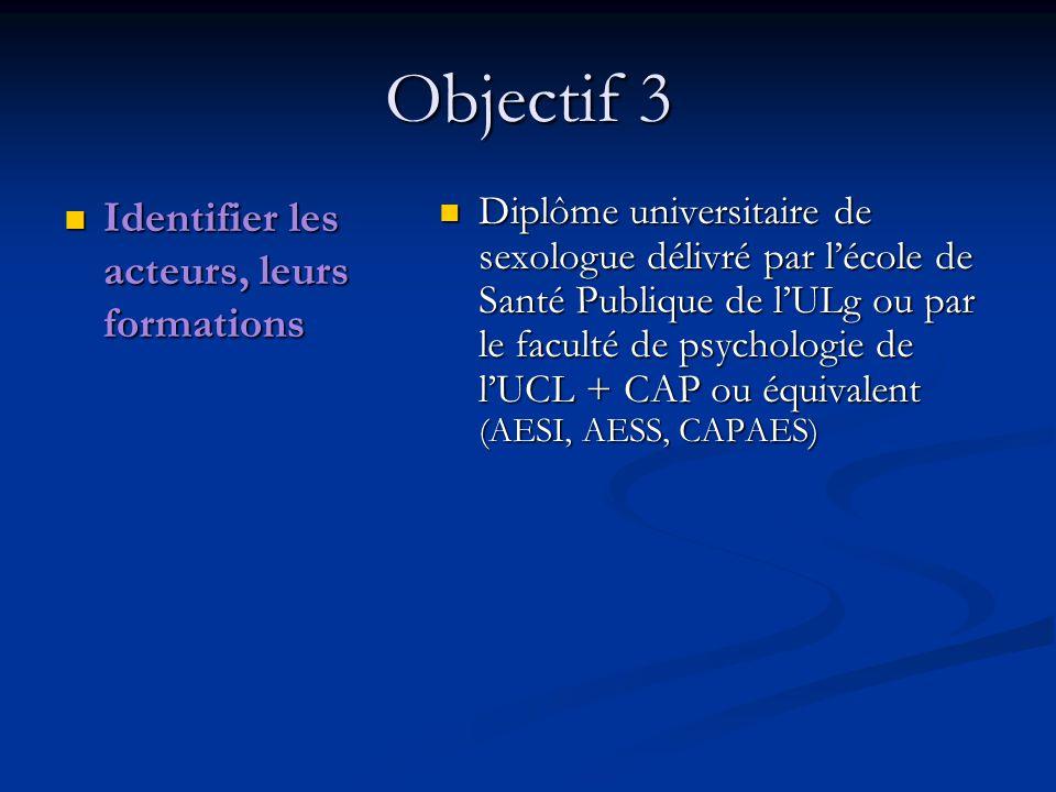 Objectif 3 Identifier les acteurs, leurs formations Identifier les acteurs, leurs formations Diplôme universitaire de sexologue délivré par l'école de Santé Publique de l'ULg ou par le faculté de psychologie de l'UCL + CAP ou équivalent (AESI, AESS, CAPAES)