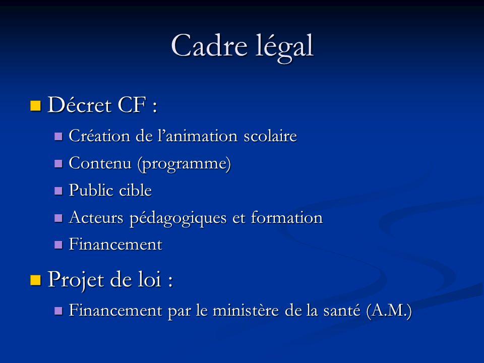 Salaires sexologues Barème AESS Barème AESS