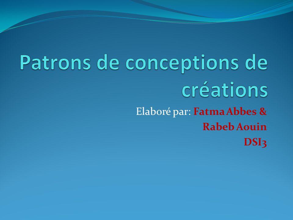Elaboré par: Fatma Abbes & Rabeb Aouin DSI3