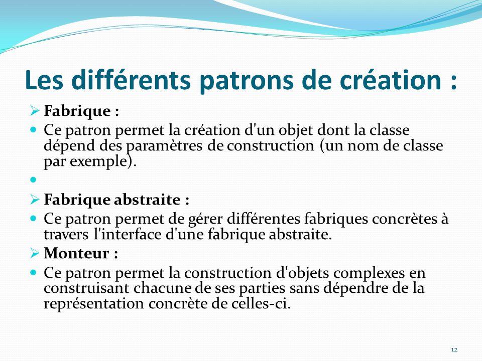 Les différents patrons de création :  Fabrique : Ce patron permet la création d un objet dont la classe dépend des paramètres de construction (un nom de classe par exemple).