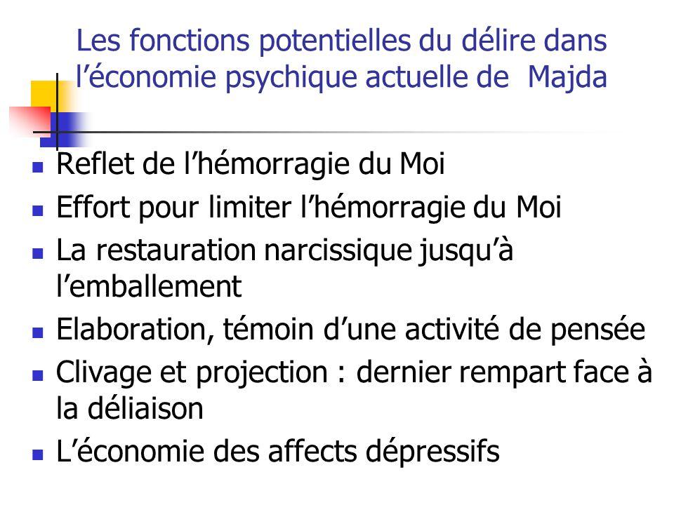 Les fonctions potentielles du délire dans l'économie psychique actuelle de Majda Reflet de l'hémorragie du Moi Effort pour limiter l'hémorragie du Moi