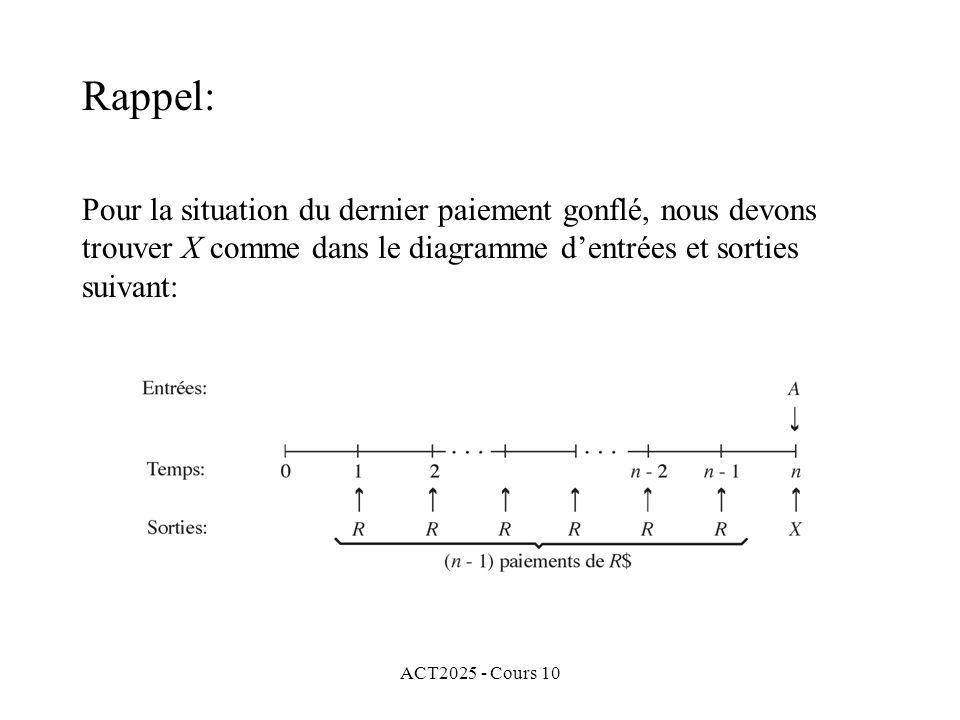 ACT2025 - Cours 10 Pour la situation du dernier paiement gonflé, nous devons trouver X comme dans le diagramme d'entrées et sorties suivant: Rappel: